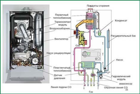 Газовый котел ардерия инструкция по эксплуатации