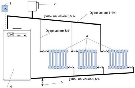 котел газовый двухконтурный Beretta инструкция - фото 10