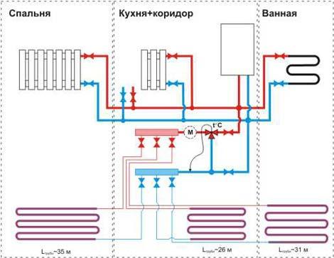 система отопления с бойлером