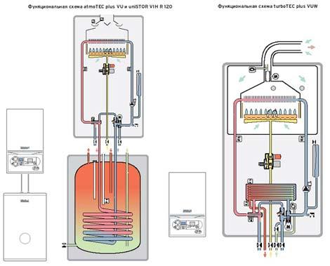 Схема обвязки газового котла отопления вайлант6