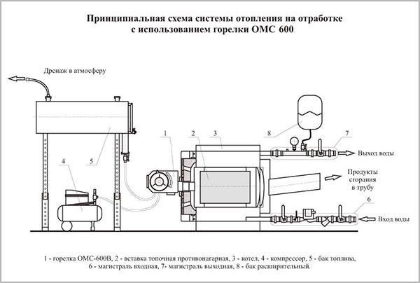Схема подключения горелки на отработанном масле