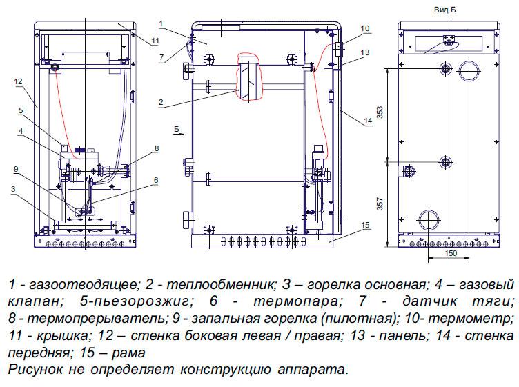 Основные узлы газового котла Сибирь