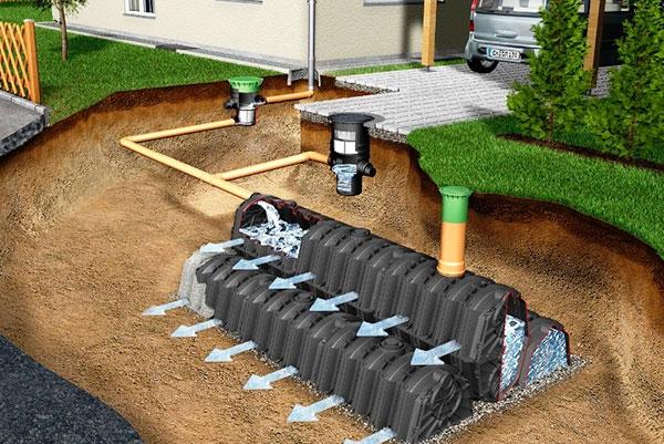 Как правильно провести монтаж дренажной системы при строительстве дома