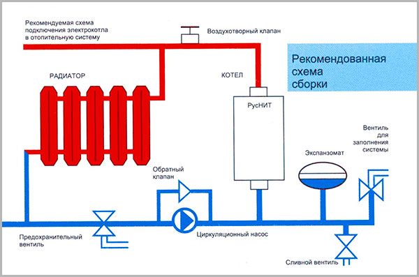 Схема подключения электрических котлов для систем отопления