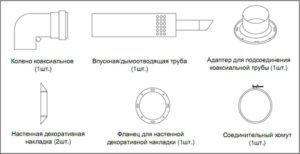 Элементы коаксиального дымохода