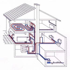 Как выполнить монтаж отопления в частном доме