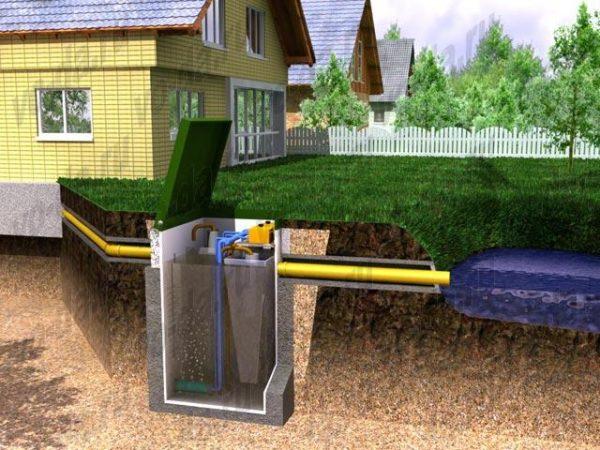 Способы обустройства канализации загородного дома