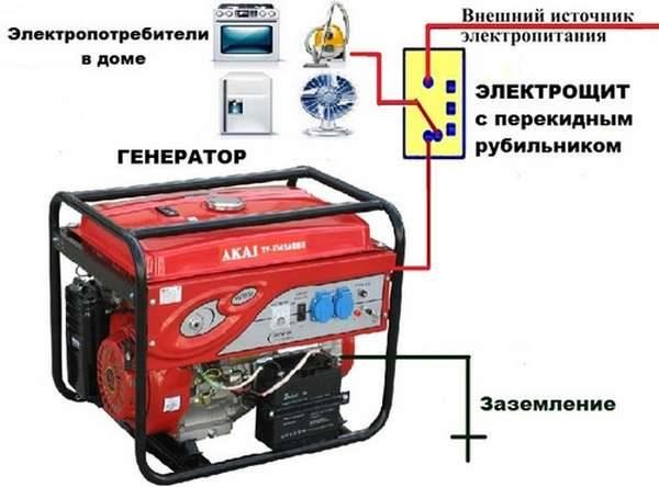 Как запустить дизельный генератор для дома от внешнего источника?